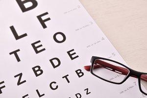 Eyeglasses on diagonal and chart