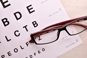 Eyeglasses on alphabet letter top