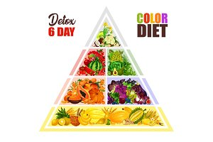 Vegetarian color diet pyramid