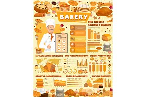 Bakery infographics with pastry
