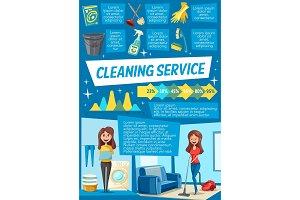 Household work infographics