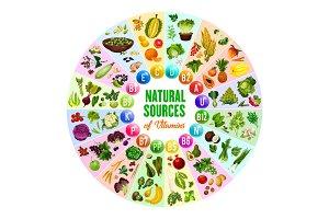 Natural vitamin, vegetarian food