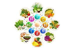 Vitamin source in food