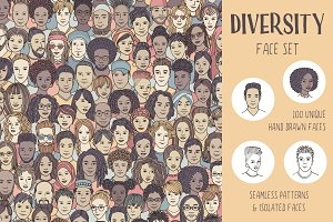 Diversity Face Set: 100 unique faces