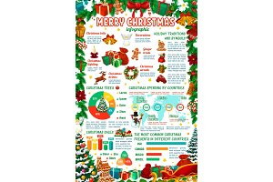 Christmas and New Year infographics