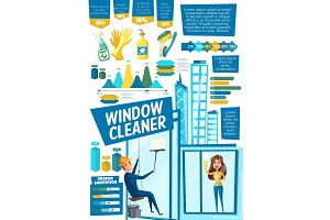 Window cleaner and cleaning supplies
