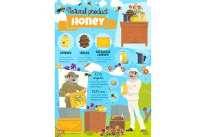 Honey farm and beekeeper