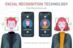 Facial Recognition Technology Set