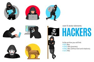 Hackers and Cybercrimes Set