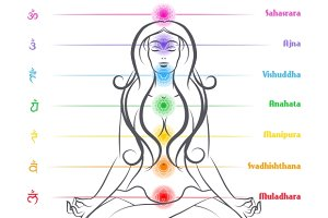 Seven chakras on woman body