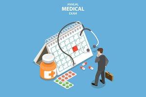 Annual medical exam