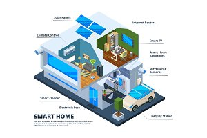 Smart home rooms. House internet