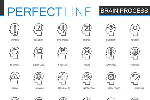 Imagination mind power line icons