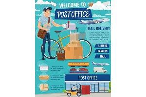 Post office, mailman
