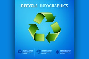 Recycle infographics