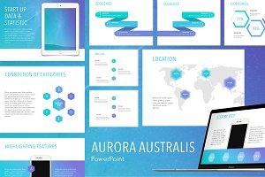 Aurora Australis PowerPoint Template