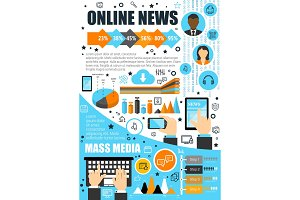 Online news and mass media