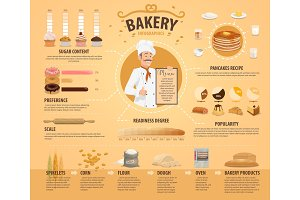 Bakery, pastry vector infographics