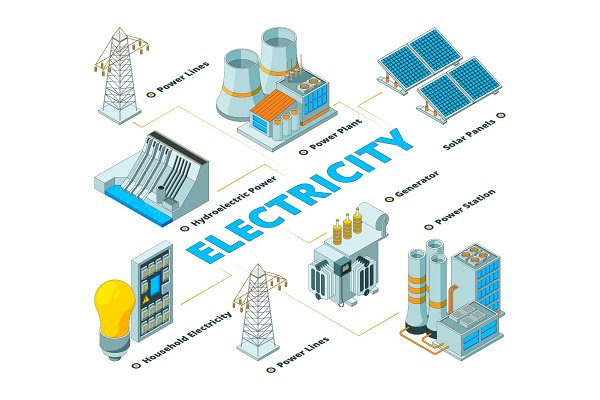 Energy electrical factory. Symbols