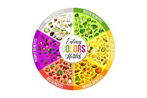 Color diet food