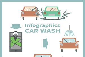 №23 Infographics process of washing