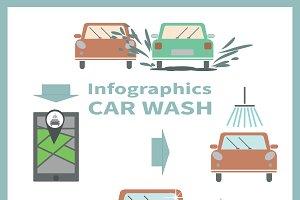 №23 Infographics process of washing