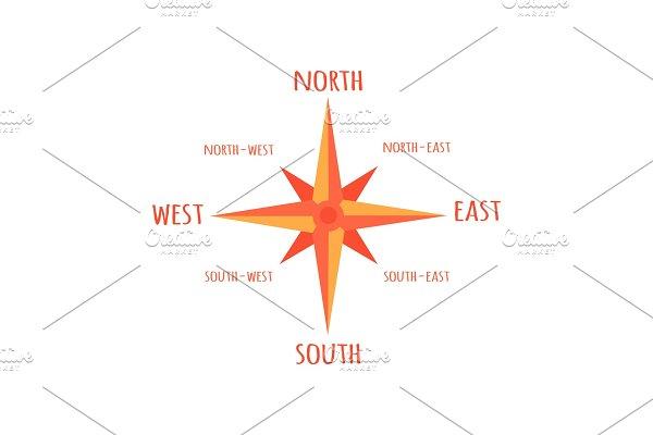 Diagram Compass Rose. For Navigation