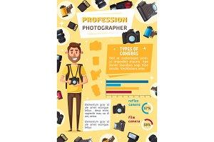 Photographer man profession