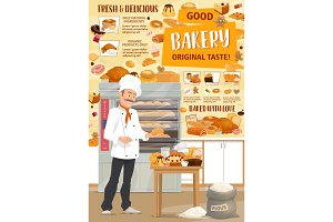 Bakery, pastry shop, confectionery