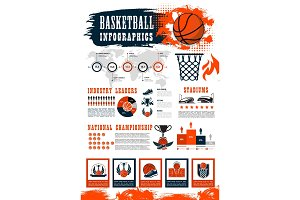 Basketball infographic, sport game