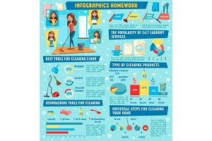 Housework infographic, cleaning