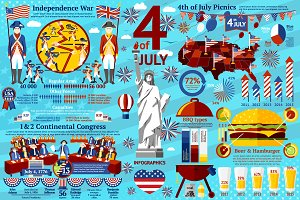 4th of July Infographics Set