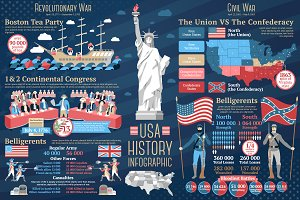 Set of American History infographics