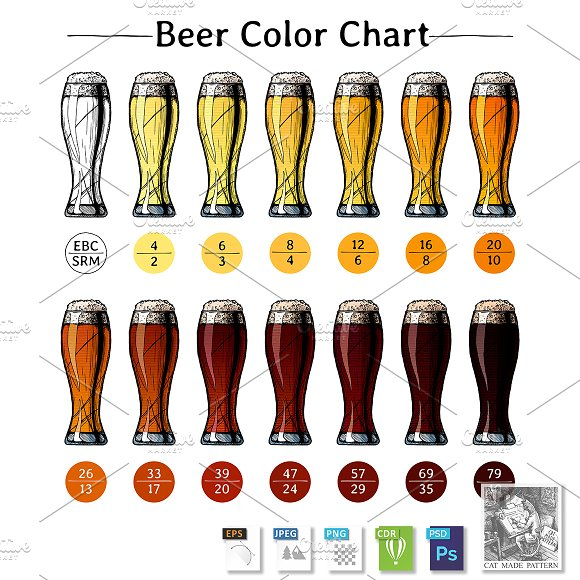 Beer Color Chart Illustrations Creative Market