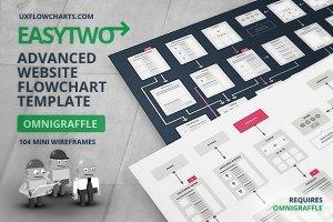 EasyTwo Website Flowchart Sitemap OG