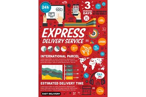 Express delivery infographic