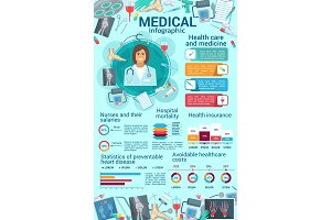 Medical infographic, healthcare