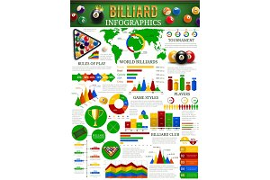 Billiard infographic with balls, cue