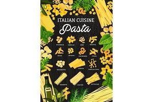 Italian cuisine menu pasta