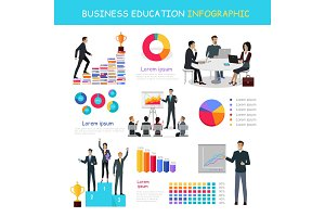 Education Infographic of Successful