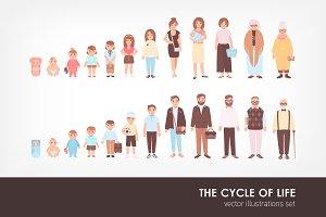 Life Cycle set