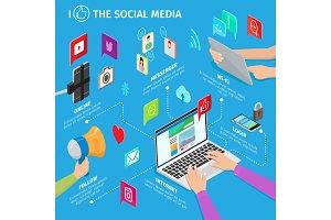 Social Media in Modern Mobile