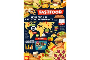 Infographics of fast food