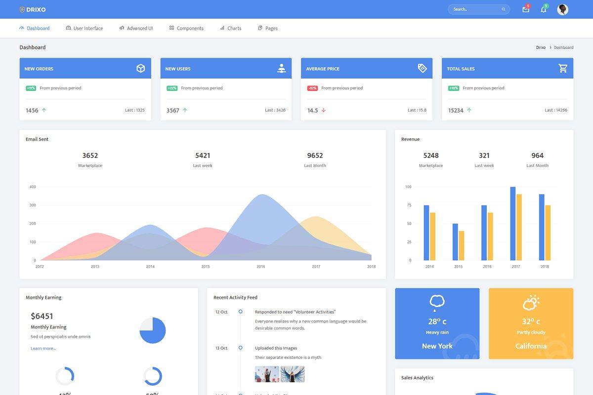 Drixo - Admin & Dashboard Template
