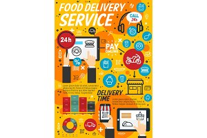 Fastfood delivery service, linear