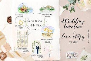 Wedding timeline & story creator