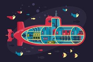 Submarine section