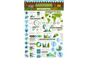Gardening and farming infographics
