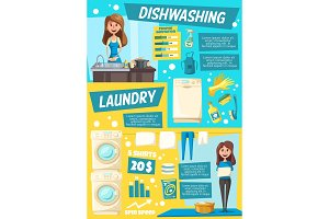 Laundry and dish washing service
