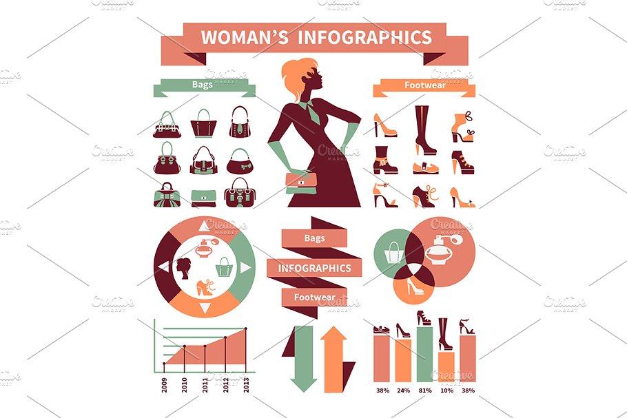 Fashion Woman Infographics 2